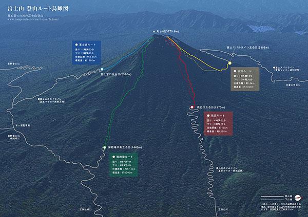 富士山の各登山ルート:初心者のための登山とキャンプ入門「富士山の4大登山ルートを紹介」より引用
